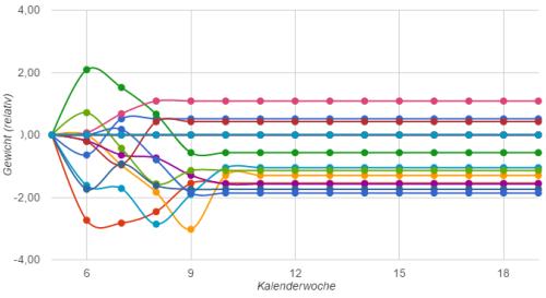 chart_160308